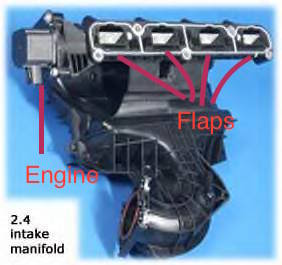 2000 Dodge Intrepid Starter Location further 88 Dodge Dakota Wiring Diagram additionally Wiring Diagram For 2001 Dodge Ram 3500 likewise 284596 Leveling Kits Before And After Pictures further Engine Wiring Diagram For 1997 Dodge Ram 1500 318. on dodge ram 1500 starter location
